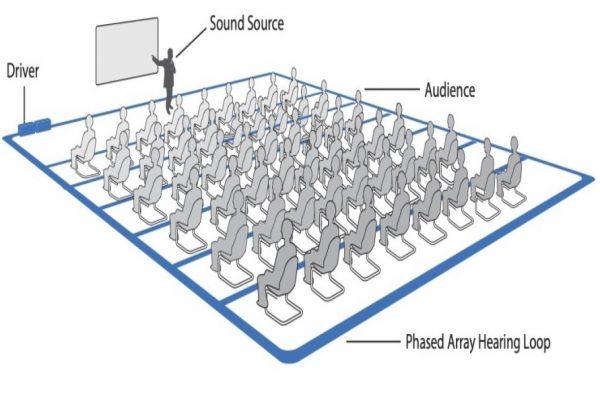 Large Area Hearing Loop